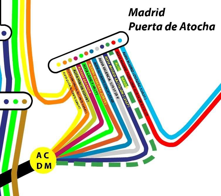 Forotrenes ver tema mapa de servicios ferroviarios de for Oficina de empleo atocha