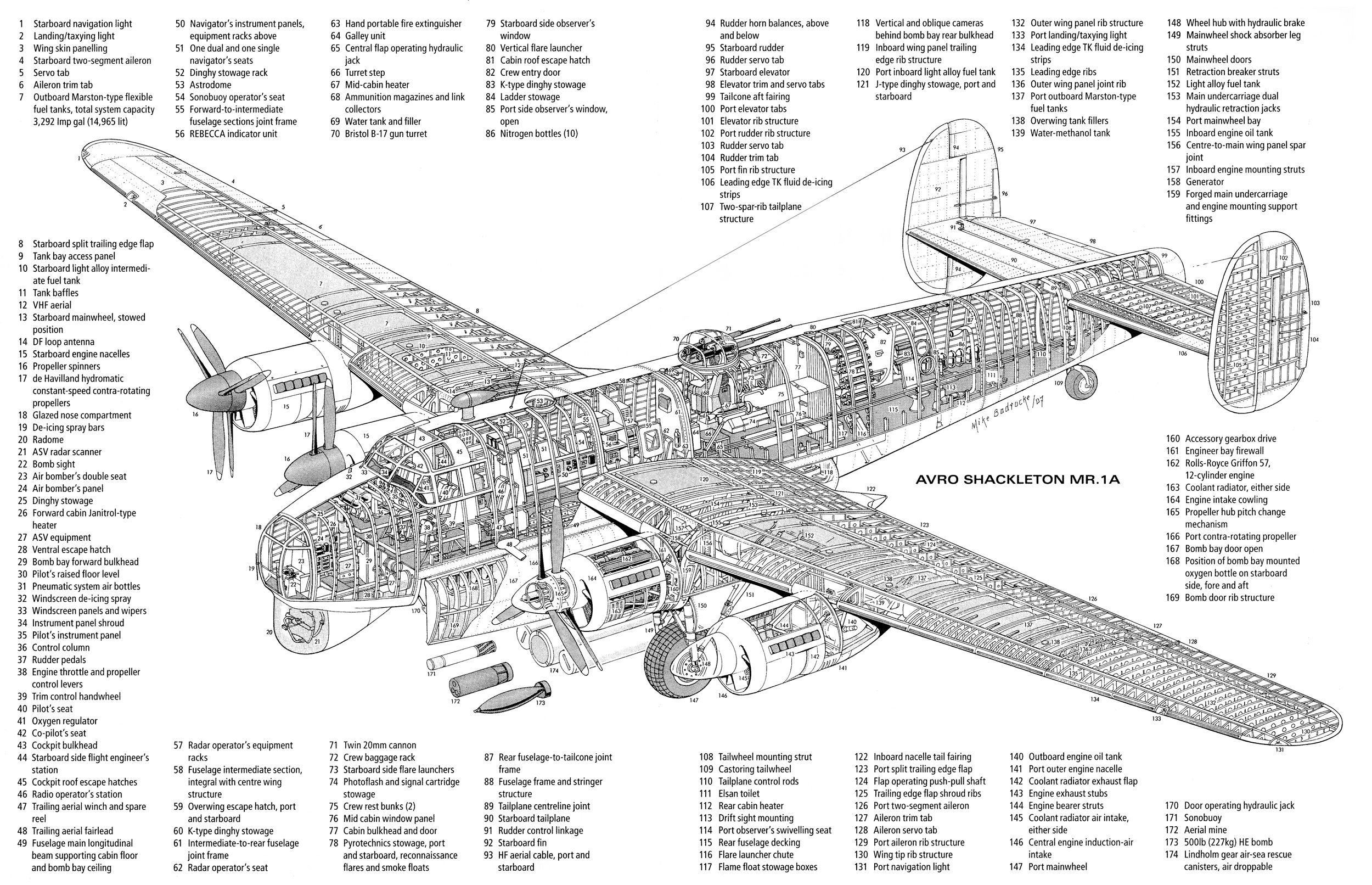 aircraft carrier engine diagram